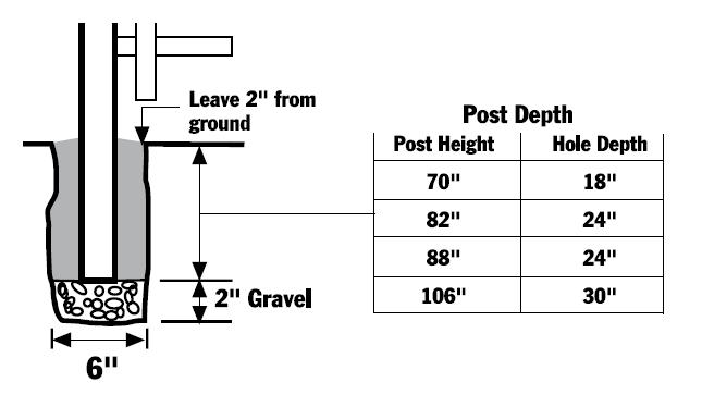 How to Install FREEDOM Aluminum Fence | Install Aluminum