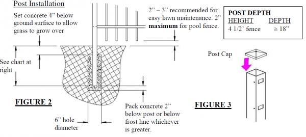 Allure Aluminum Fence Post And Cap Installation Diagram